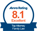 Brandon O'neal Edwards Avvo Family Law Rating Badge